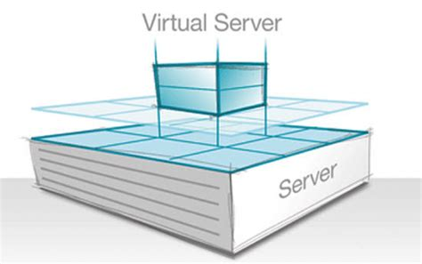 Why Vps Hosting Is A Money Saver For Small Businesses. Graduate School In Boston Art Institute Price. Cosmetic Surgery In Bangkok Hand Air Dryers. Top Online Colleges In Usa Ri Criminal Lawyer. Pricing Replacement Windows Sun Bear Salon. Best Colleges For Forensic Science. Assisted Living Punta Gorda Fl. Online Bachelors Degree In Engineering. Storage Units Brick Nj Cardboard Boxes Online