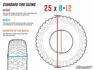 Atv Tire Size Explained  A Comprehensive Guide