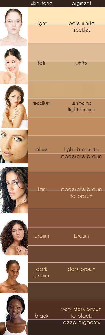 Skin Tones by Makeup Skin Color Match Makeup Vidalondon