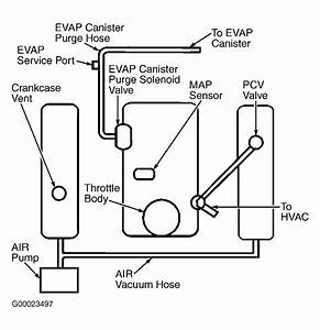 Can I Have The Vacuum Hose Diagram For A 2000 Astro  Because The A  C And Heat Only Blows Out Of