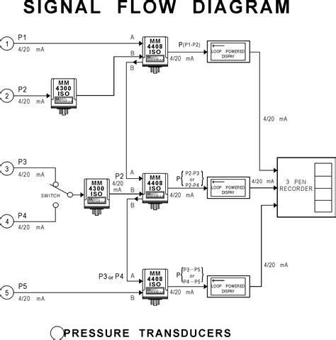 Wireles Signal Diagram wilkerson instrument company inc 187 20801 signal