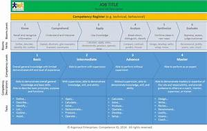 using blooms to write competency descriptions kahuna With competency framework template