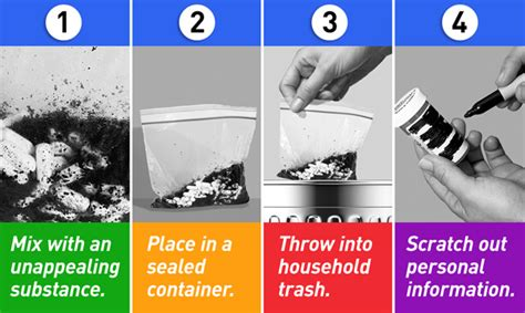 where and how to dispose of medicines
