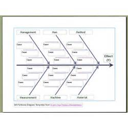 Fishbone Template Excel Excel Fishbone Venn Diagram Template Submited Images
