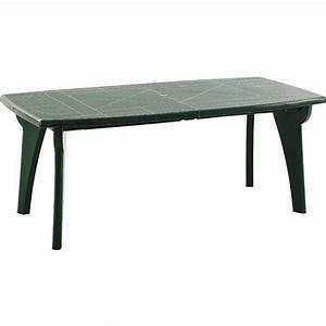 Table De Jardin Rectangulaire : table de jardin rectangulaire en r sine verte m ~ Teatrodelosmanantiales.com Idées de Décoration