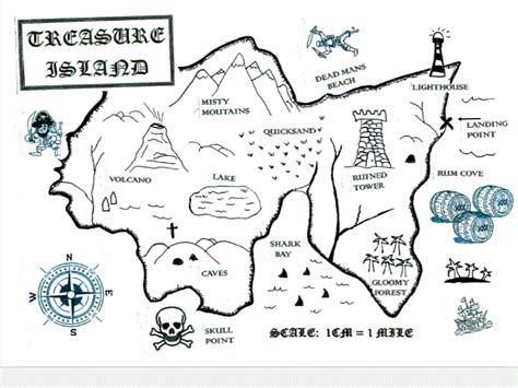 compass directions treasure maps project  araine