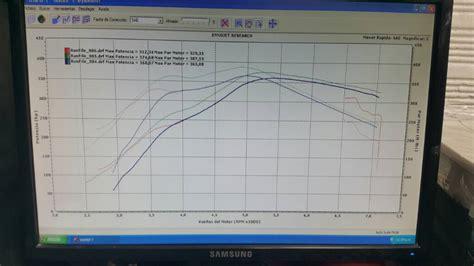 volkswagen jetta gli mk dyno results graphs