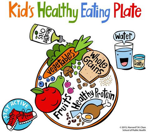 Kids Healthy Eating Plate The Nutrition Source