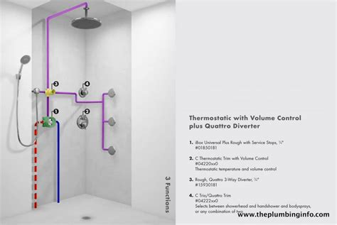 grohe shower systems with sprays shower plumbing sprays steam generators and more