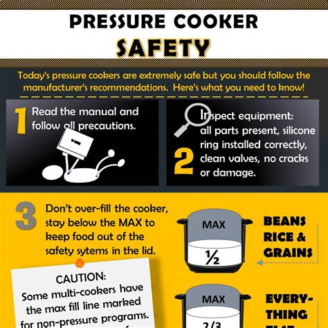 pressure cooker safety cooking tips induction infographic guide hippressurecooking