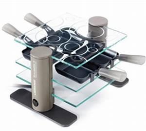 Calcul Consommation Electrique D Un Appareil : appareil raclette calculer sa consommation lectrique ~ Dailycaller-alerts.com Idées de Décoration