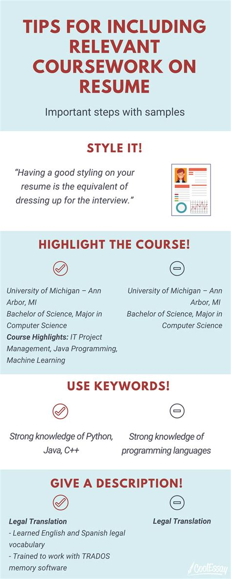 how to list relevant coursework resume coolessay net