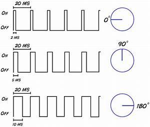 servo motor pulse calculation impremedianet With wiringpi make