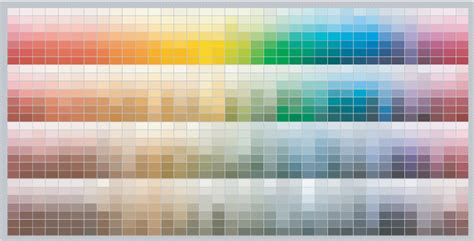 Imron Paint Color Chart To Find The Best Color Handy