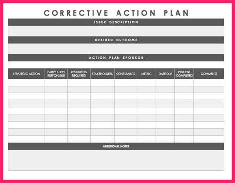 action plan template excel bio letter format