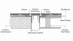 Buy Forme 1200mm Tile Insert Channel Waste