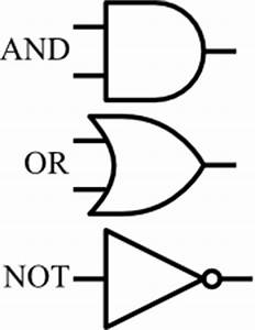 logic gate symbol clipart best With and gate symbol