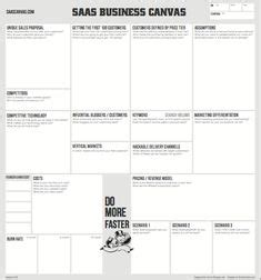 creating  project roadmap ux design business plan