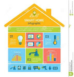 Home Design Elements Smart Home Automation Technology Infographics Stock Vector Image 39496261