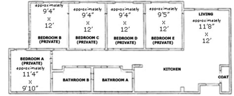 cal poly room floor plans poly housing rentals san luis obispo ca