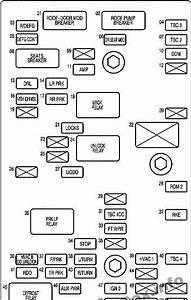 Fuse Box Location Pt Cruiser