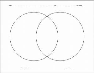 Blank Venn Diagram Printable