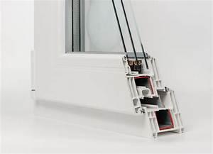 Fenster 3 Fach Verglasung : bodentiefe fenster preise kostenfaktoren und mehr ~ Michelbontemps.com Haus und Dekorationen