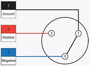 Mini 3 Pin Xlr Wiring Diagram : how to wire an xlr cannon audio plug for unbalanced ~ A.2002-acura-tl-radio.info Haus und Dekorationen