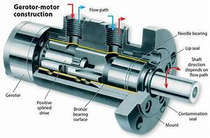 Hydro Motor At Rs 500   Piece