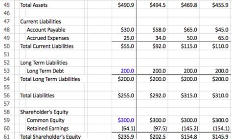 profit  loss statement archives financial modeling