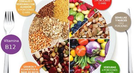 argumento los humanos deben comer productos de origen