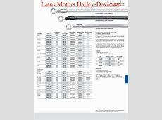 Part 2 HarleyDavidson Parts and Accessories Catalog by