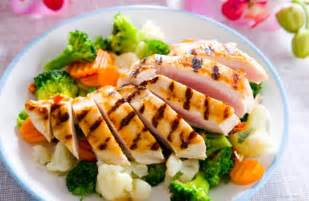 lean nutrition planawaken the abs within