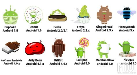 what is android version from apple pie to nougat what is your favorite android
