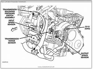 Dodge Durango 45rfe Transmission Range Sensor Location