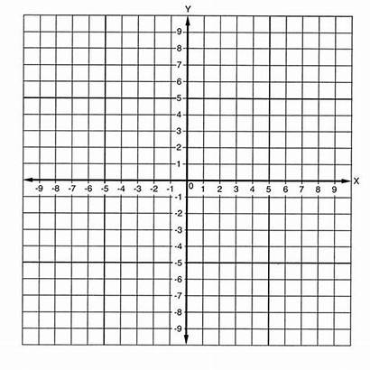 Graph Paper Blank Printable Numbered Numbers Axis