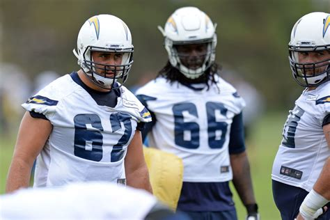 Chargers Rookie Jersey Numbers For Now, History Of Those