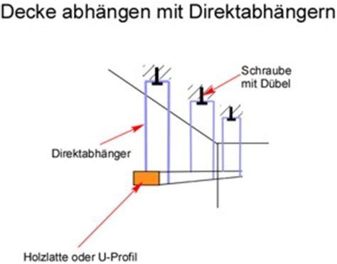 Decke Abhängen Material by Decke Abh 228 Ngen Anleitung Und Tipps