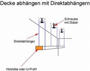 Knauf Decke Abhängen : knauf direktabh nger schrauben h user immobilien bau ~ Orissabook.com Haus und Dekorationen