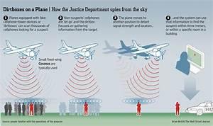 Americans' Cellphones Targeted in Secret U.S. Spy Program ...