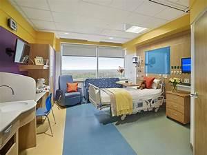 Inova Women's Hospital and Inova Children's Hospital ...
