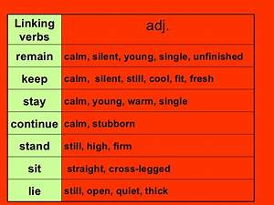 Pics For > Linking Verbs Chart