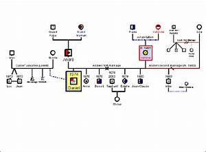 Genogram template maker cerescoffeeco for Basic genogram template