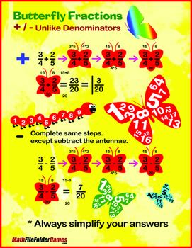 butterfly fraction adding subtracting fractions poster