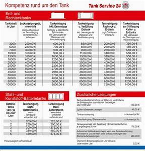 Kleingarten Hamburg Kosten : kosten preise tankreinigung ltankreinigung heiz l ~ Lizthompson.info Haus und Dekorationen