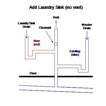 kitchen sink without vent adding laundry sink to washer drain vent plumbing