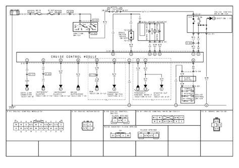 repair guides cruise control 2001 cruise control system autozone com