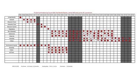 Wondering how to squeeze in some extra time in your 24/7 work schedule? Contamination Animation: Production Schedules