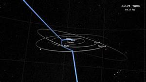 Solar System Orbit Pics From Voyager - Pics about space