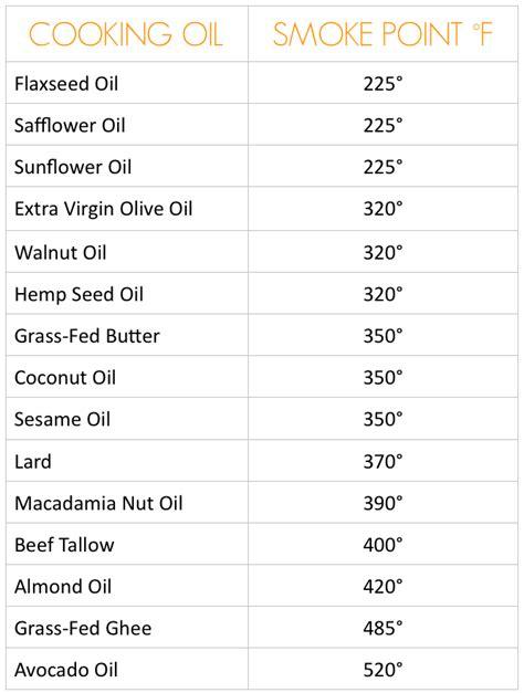 cooking oils  karmic wellness